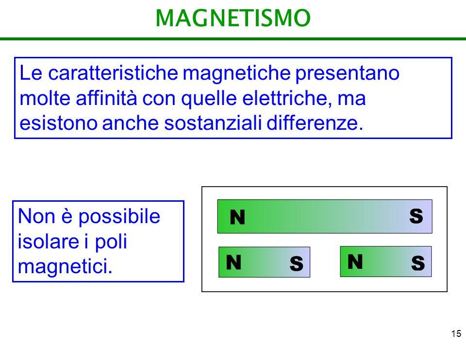 MAGNETISMO Le caratteristiche magnetiche presentano molte affinità con quelle elettriche, ma esistono anche sostanziali differenze.