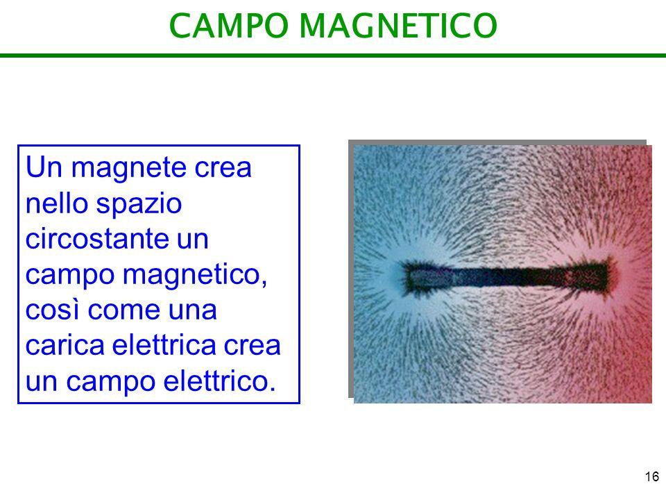 CAMPO MAGNETICO Un magnete crea nello spazio circostante un campo magnetico, così come una carica elettrica crea un campo elettrico.