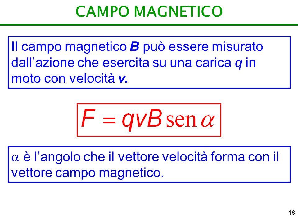 CAMPO MAGNETICO Il campo magnetico B può essere misurato dall'azione che esercita su una carica q in moto con velocità v.