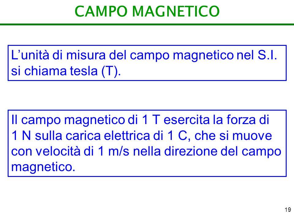 CAMPO MAGNETICO L'unità di misura del campo magnetico nel S.I. si chiama tesla (T).