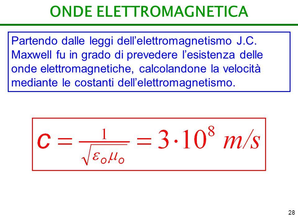 ONDE ELETTROMAGNETICA