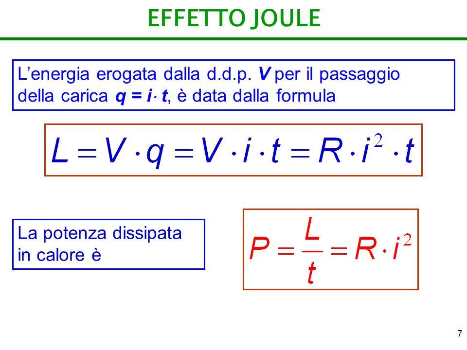 EFFETTO JOULE L'energia erogata dalla d.d.p. V per il passaggio della carica q = i t, è data dalla formula.