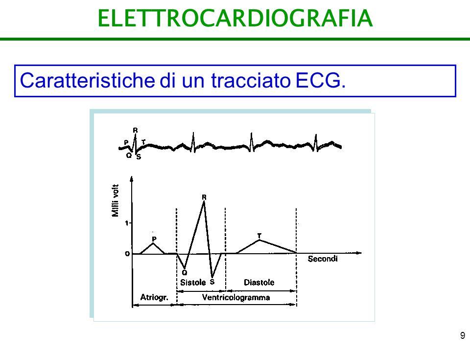 ELETTROCARDIOGRAFIA Caratteristiche di un tracciato ECG.