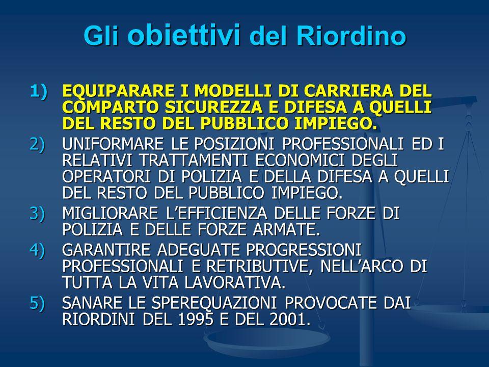 Gli obiettivi del Riordino