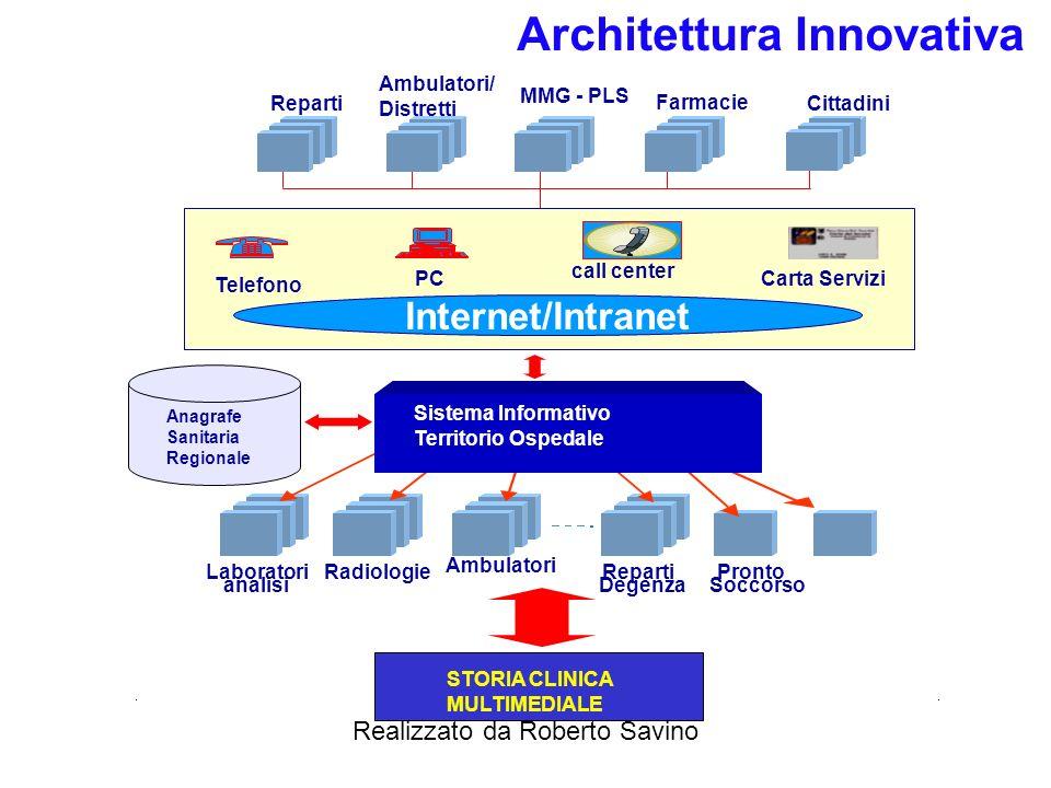 Architettura Innovativa
