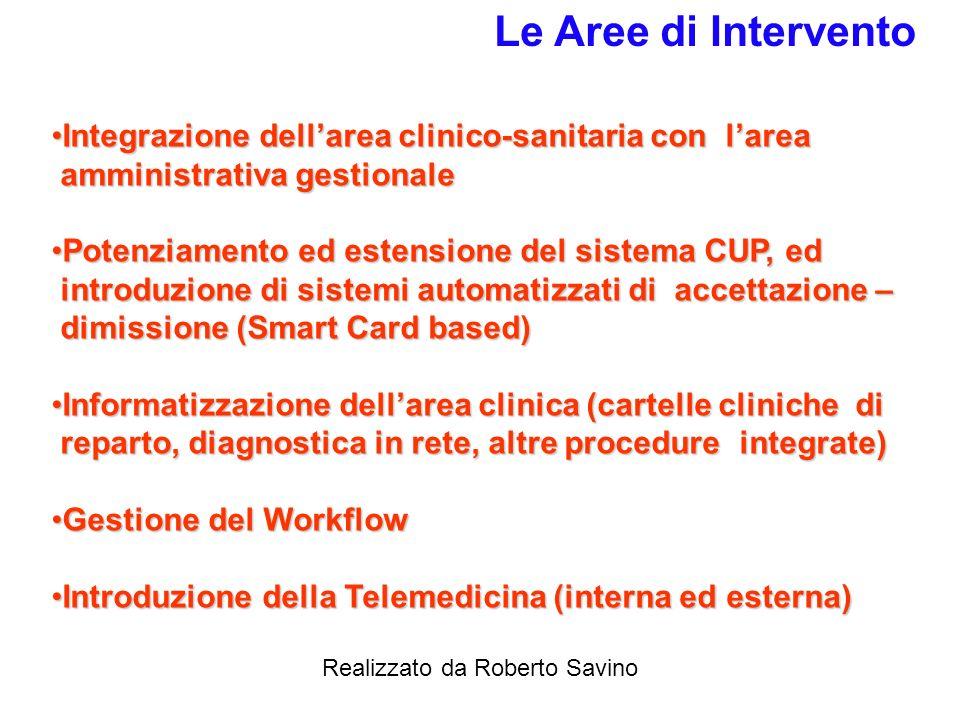 Le Aree di Intervento Integrazione dell'area clinico-sanitaria con l'area. amministrativa gestionale.