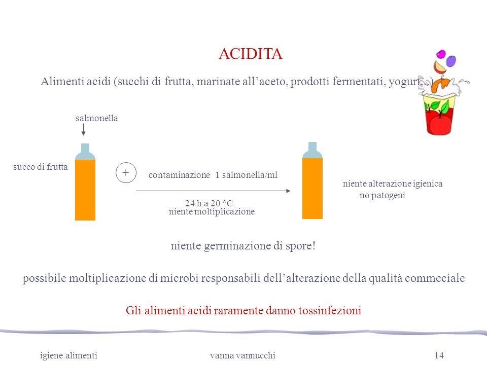 ACIDITA Alimenti acidi (succhi di frutta, marinate all'aceto, prodotti fermentati, yogurt,..) salmonella.