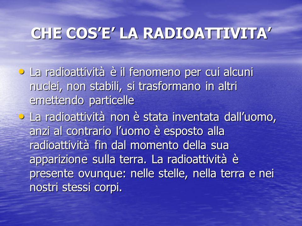 CHE COS'E' LA RADIOATTIVITA'