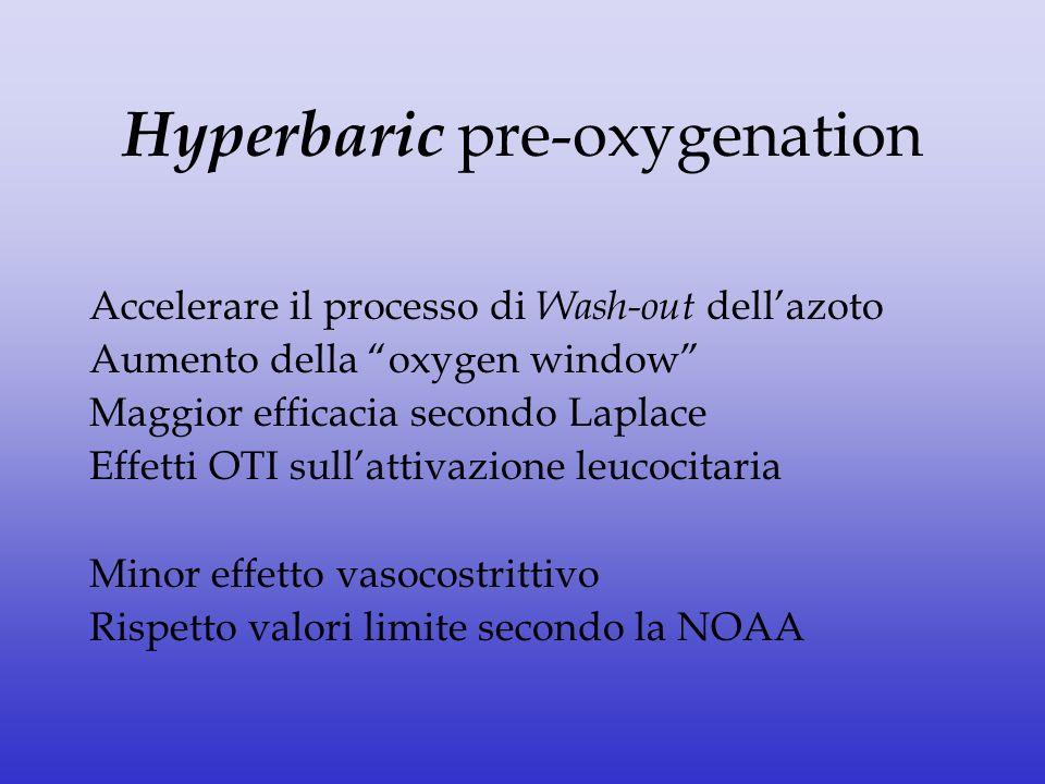 Hyperbaric pre-oxygenation