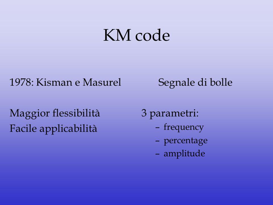 KM code 1978: Kisman e Masurel Maggior flessibilità