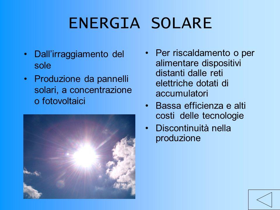 ENERGIA SOLARE Dall'irraggiamento del sole