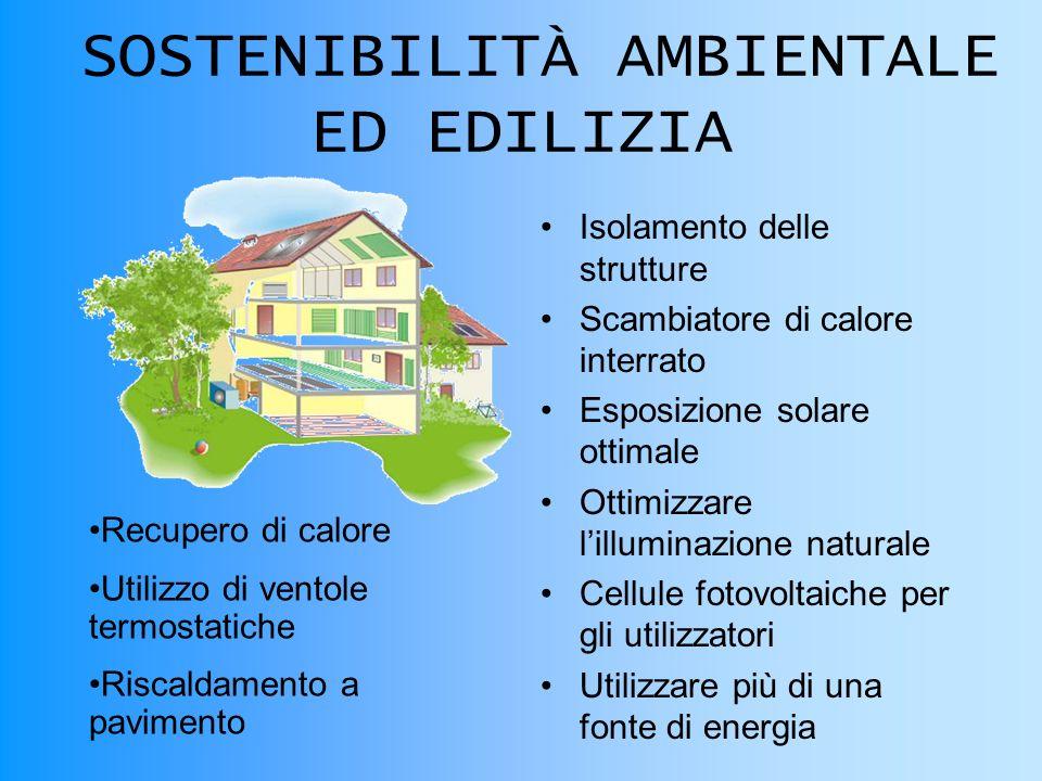 SOSTENIBILITÀ AMBIENTALE ED EDILIZIA
