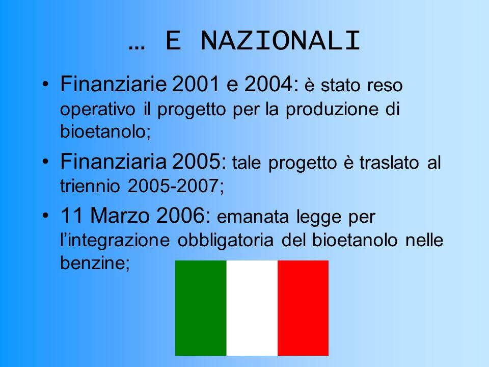 … E NAZIONALI Finanziarie 2001 e 2004: è stato reso operativo il progetto per la produzione di bioetanolo;