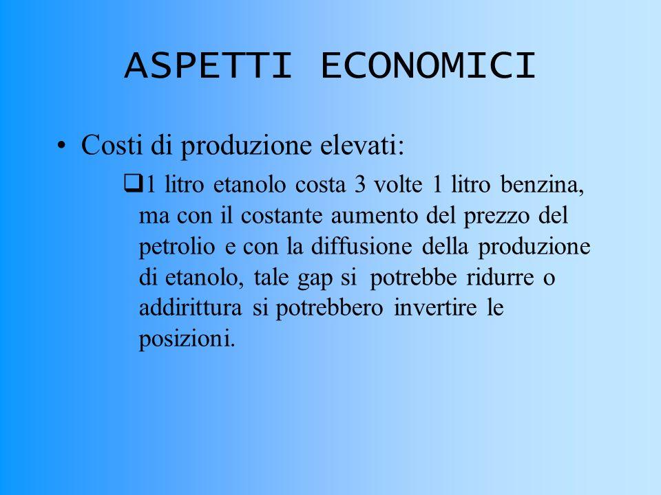 ASPETTI ECONOMICI Costi di produzione elevati: