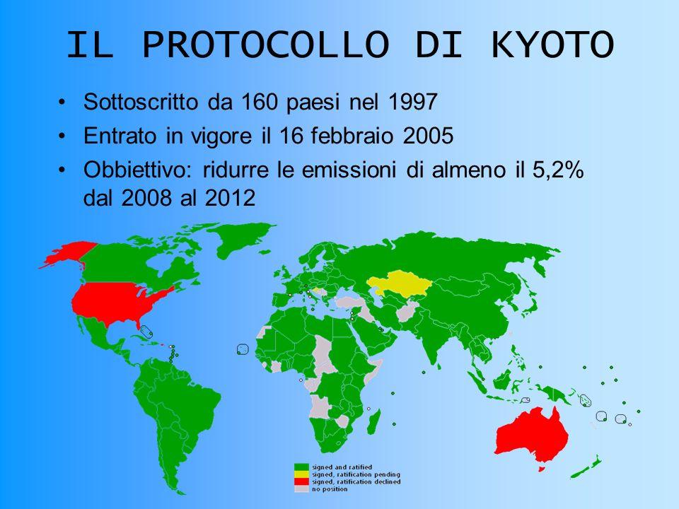 IL PROTOCOLLO DI KYOTO Sottoscritto da 160 paesi nel 1997