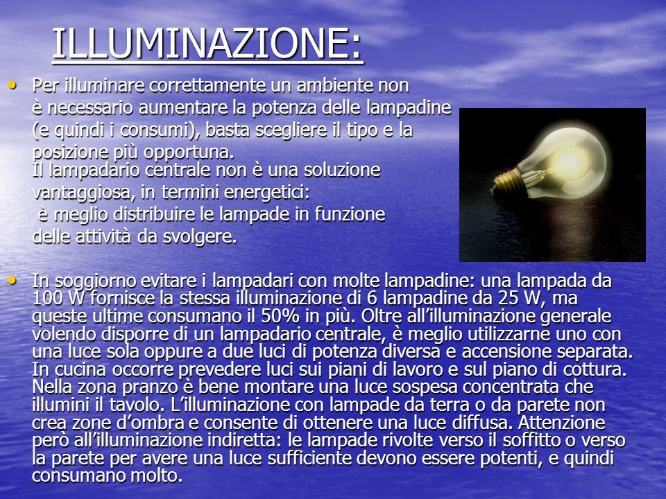 ILLUMINAZIONE: Per illuminare correttamente un ambiente non