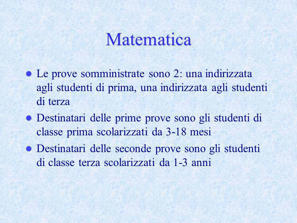 Matematica Le prove somministrate sono 2: una indirizzata agli studenti di prima, una indirizzata agli studenti di terza.