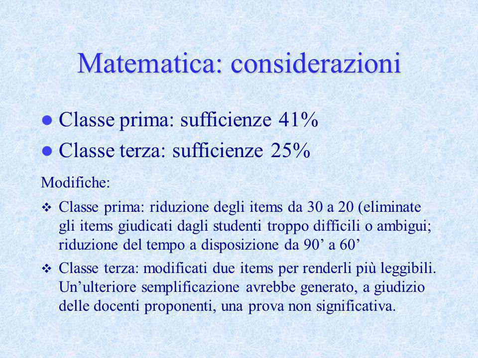 Matematica: considerazioni