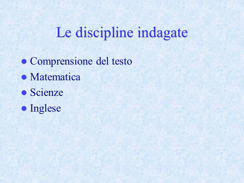 Le discipline indagate