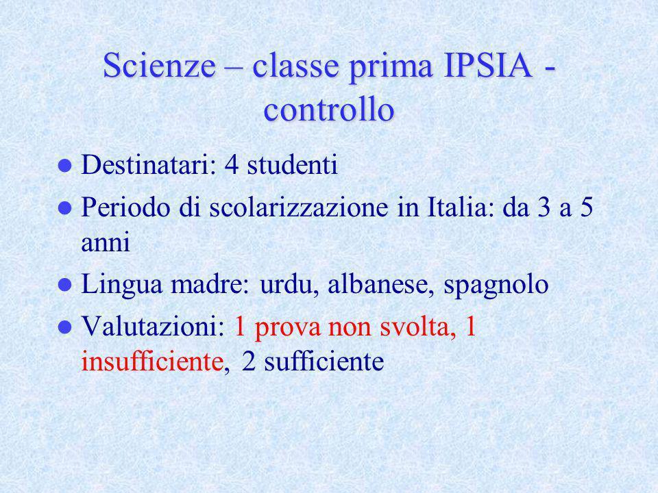 Scienze – classe prima IPSIA - controllo