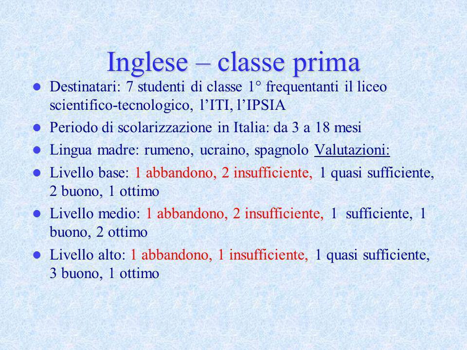 Inglese – classe prima Destinatari: 7 studenti di classe 1° frequentanti il liceo scientifico-tecnologico, l'ITI, l'IPSIA.