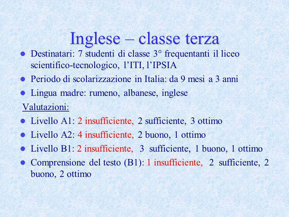 Inglese – classe terza Destinatari: 7 studenti di classe 3° frequentanti il liceo scientifico-tecnologico, l'ITI, l'IPSIA.