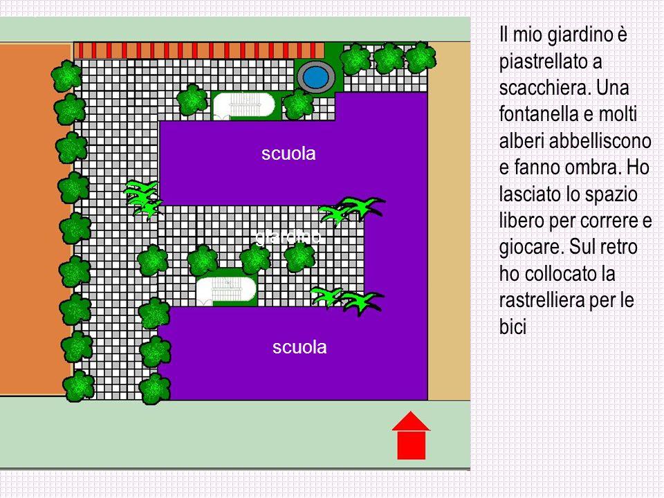 Un giardino per la scuola ppt scaricare for Giardino piastrellato