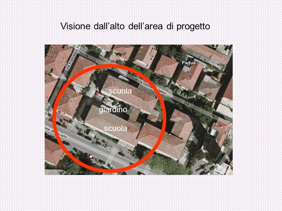 Visione dall'alto dell'area di progetto