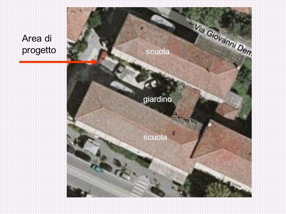 giardino scuola Area di progetto