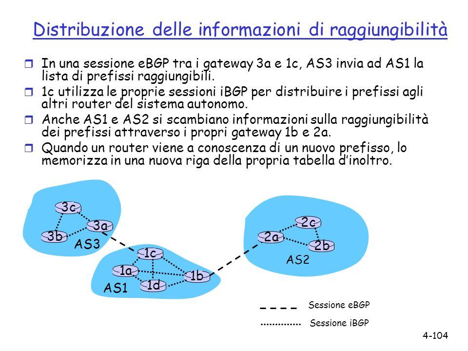 Distribuzione delle informazioni di raggiungibilità