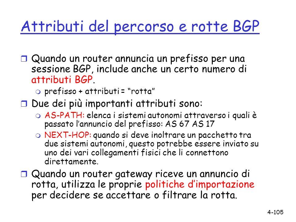 Attributi del percorso e rotte BGP