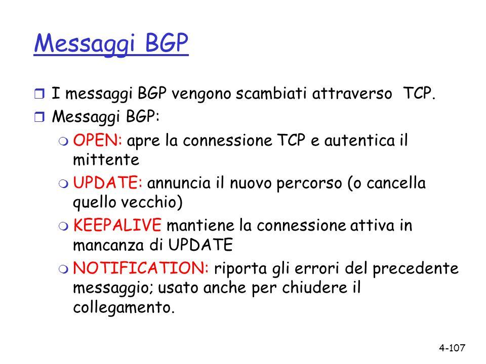 Messaggi BGP I messaggi BGP vengono scambiati attraverso TCP.