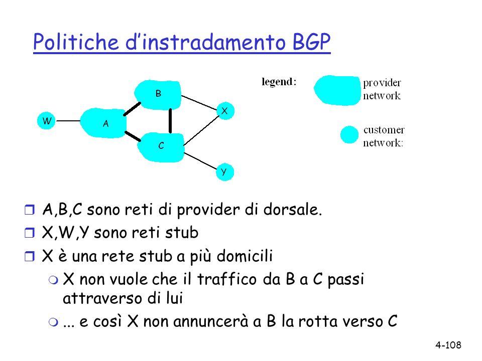 Politiche d'instradamento BGP