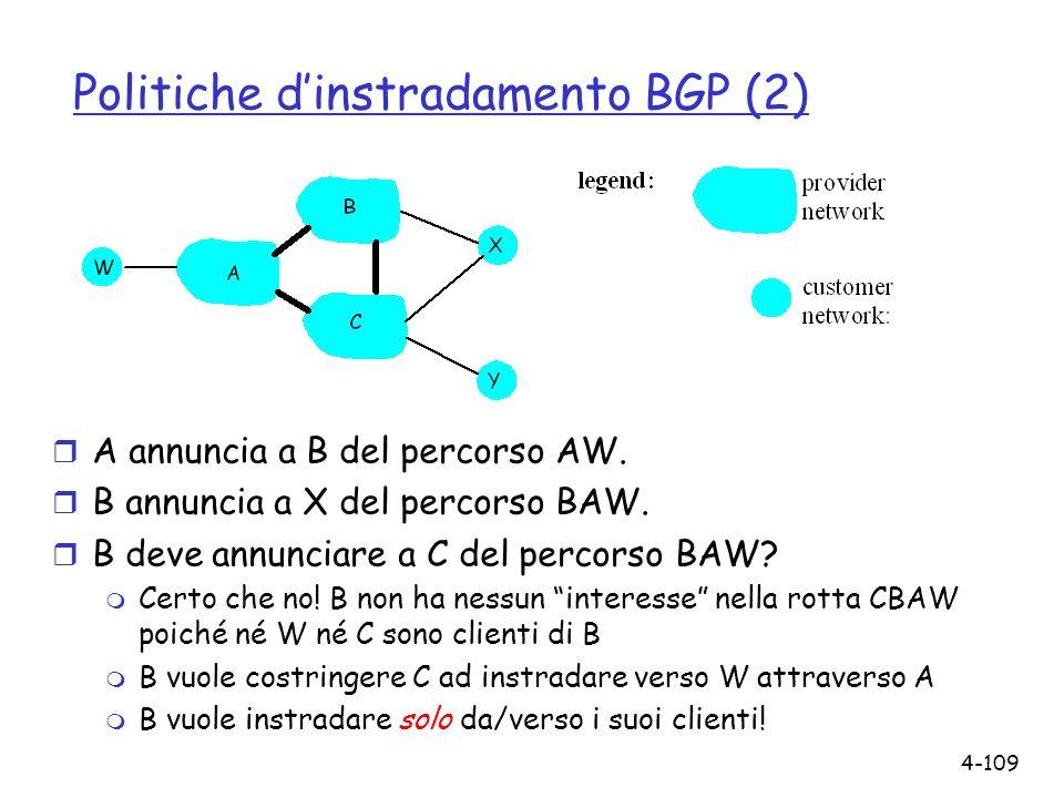 Politiche d'instradamento BGP (2)