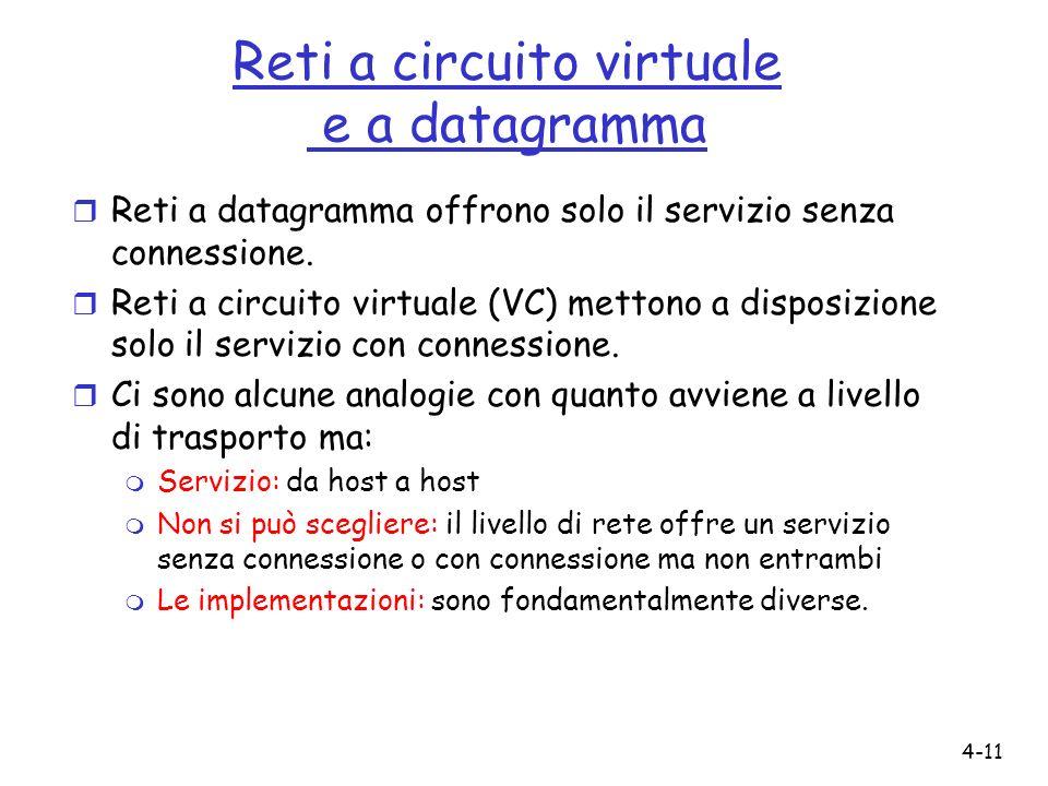 Reti a circuito virtuale e a datagramma