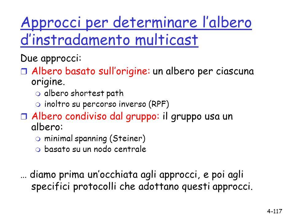 Approcci per determinare l'albero d'instradamento multicast