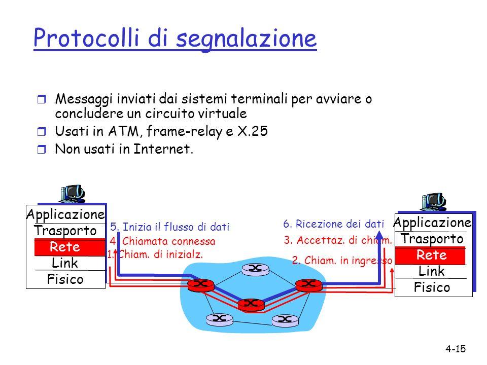 Protocolli di segnalazione