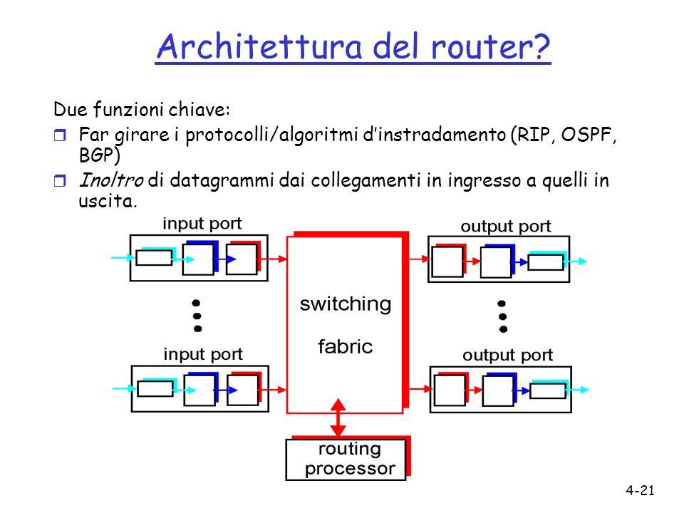 Architettura del router
