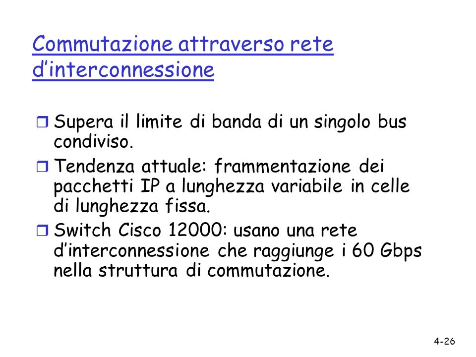 Commutazione attraverso rete d'interconnessione
