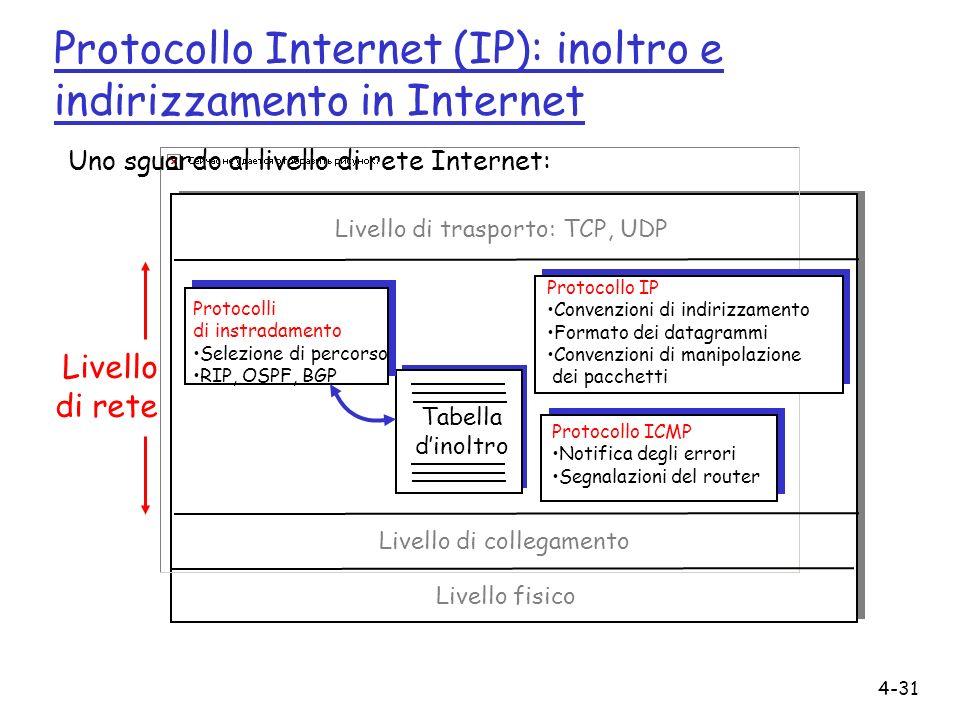 Protocollo Internet (IP): inoltro e indirizzamento in Internet