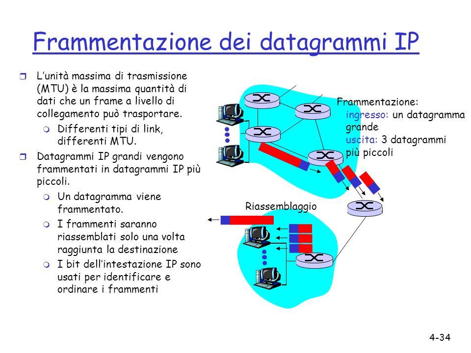 Frammentazione dei datagrammi IP