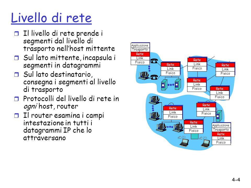 Livello di rete Il livello di rete prende i segmenti dal livello di trasporto nell'host mittente.