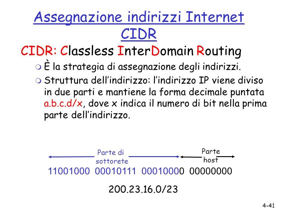 Assegnazione indirizzi Internet CIDR