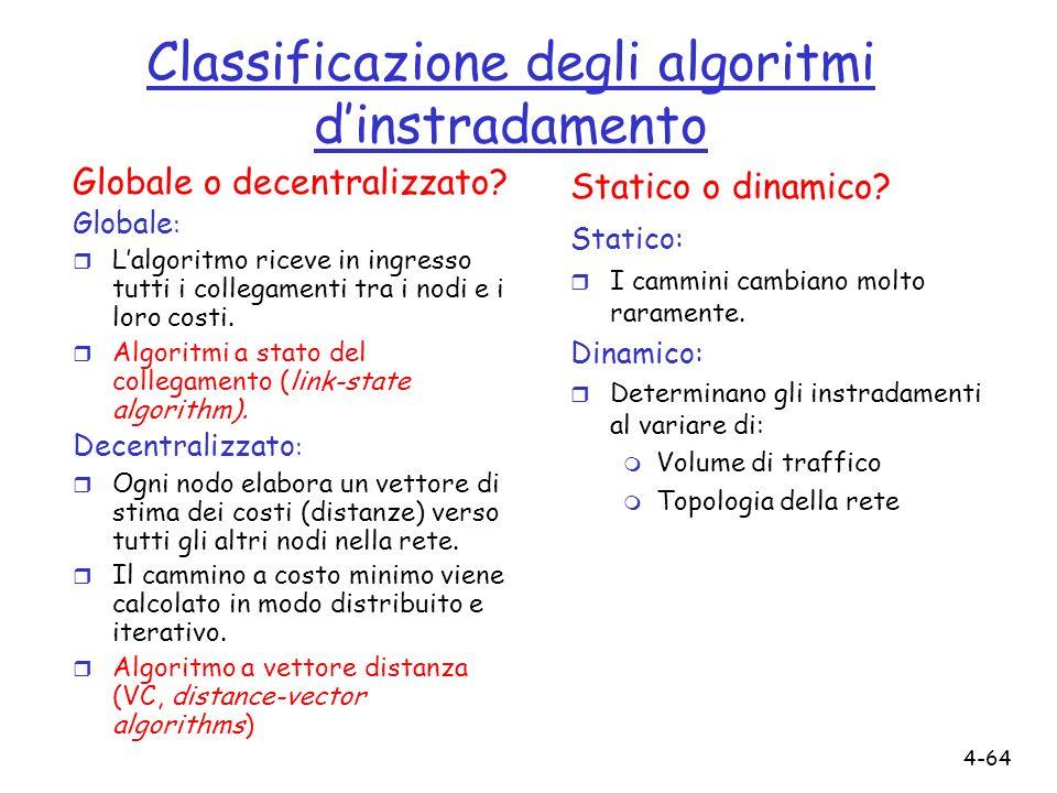 Classificazione degli algoritmi d'instradamento