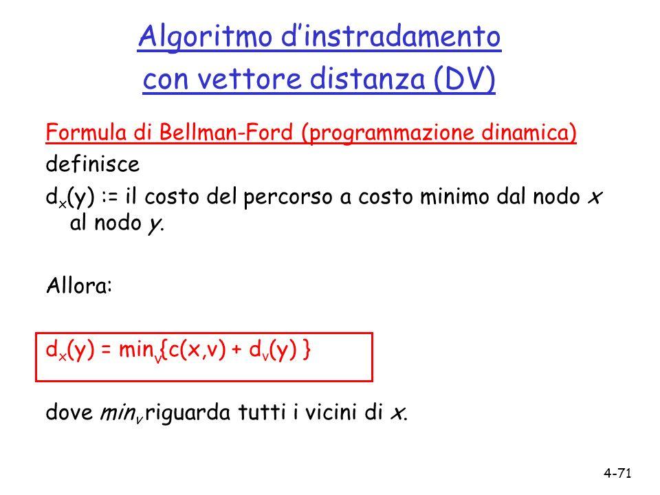 Algoritmo d'instradamento con vettore distanza (DV)