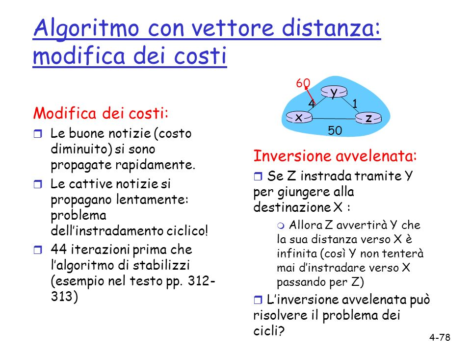 Algoritmo con vettore distanza: modifica dei costi