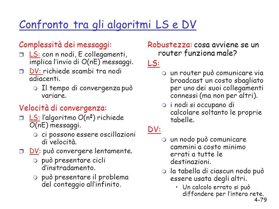 Confronto tra gli algoritmi LS e DV