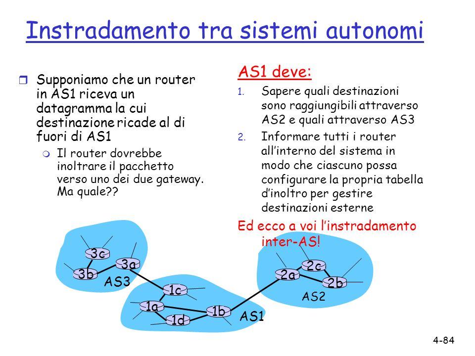 Instradamento tra sistemi autonomi