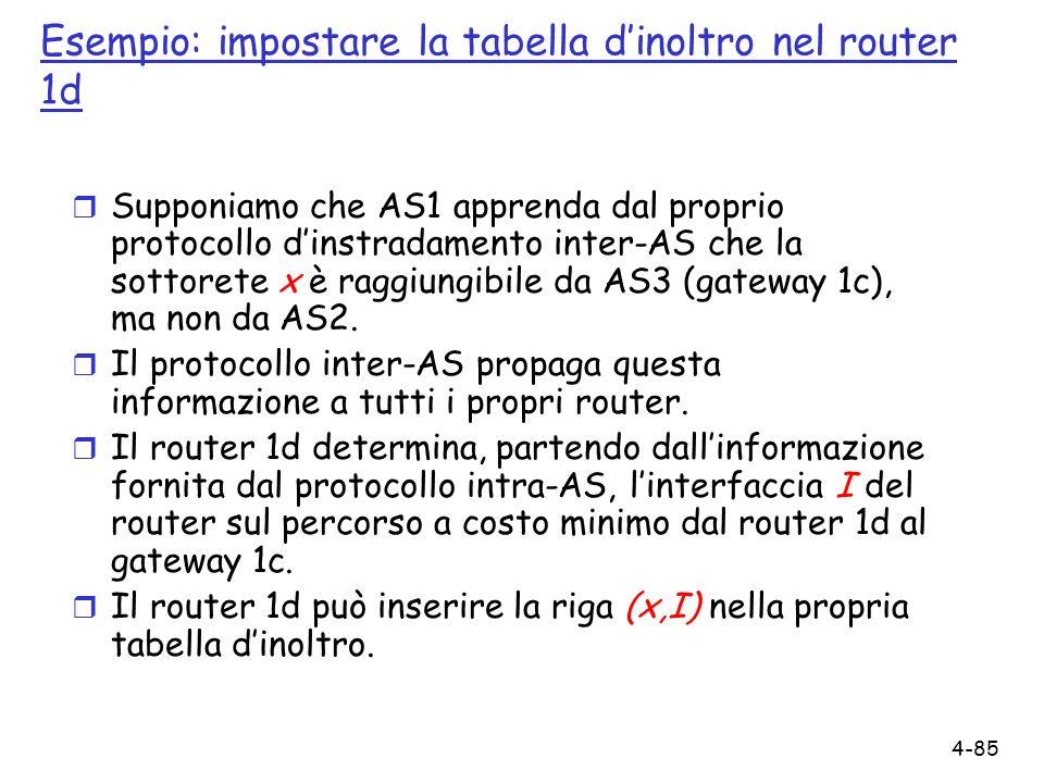 Esempio: impostare la tabella d'inoltro nel router 1d