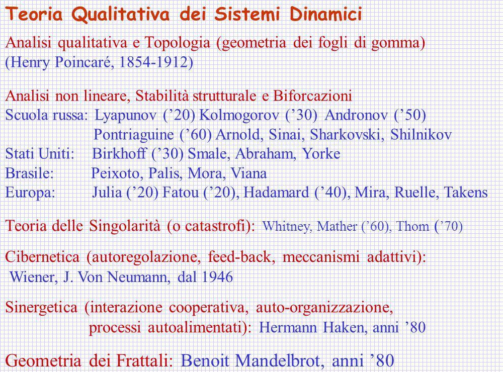 Teoria Qualitativa dei Sistemi Dinamici